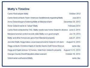 Matty's Timeline from October 2012 to alleged starvation by Anne Goland at Peaceable Farm