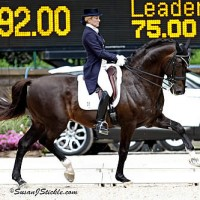Tina Konyot's Elimination from 2013 World Dressage Masters Scrutinized